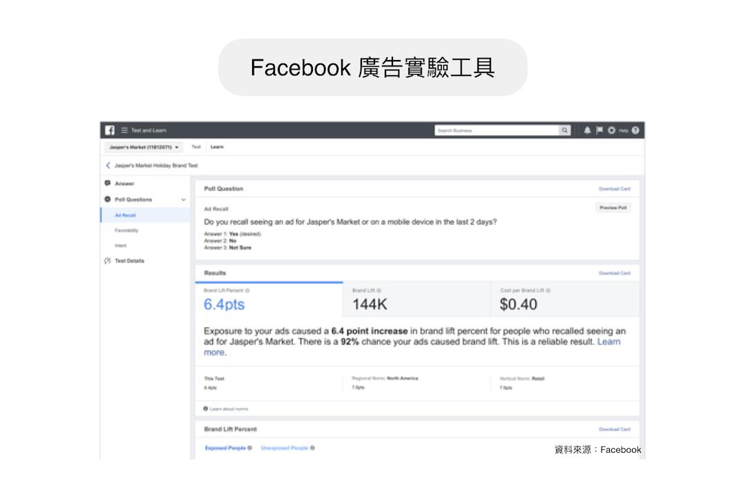 Facebook 廣告實驗工具